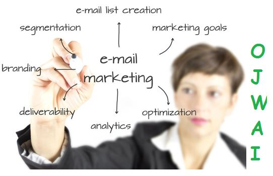 Earn Money through Email Marketing