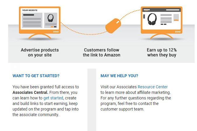 how amazon affiliate program works